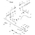 Pedal System