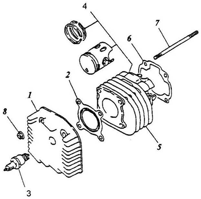Columbia Golf Cart Wiring Diagram For 1987