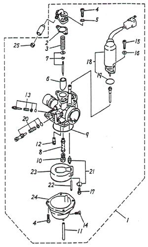 Carburetor (Adly BullsEye 50) on